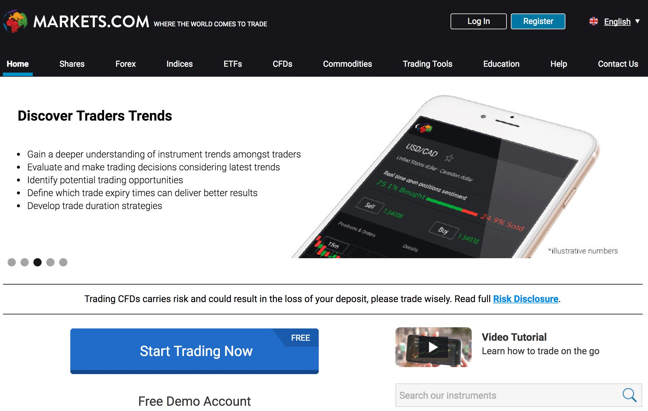 markets.com-review
